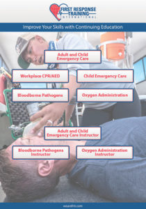First_Response_flowchart_Adult_and_Child_Emergency_Care